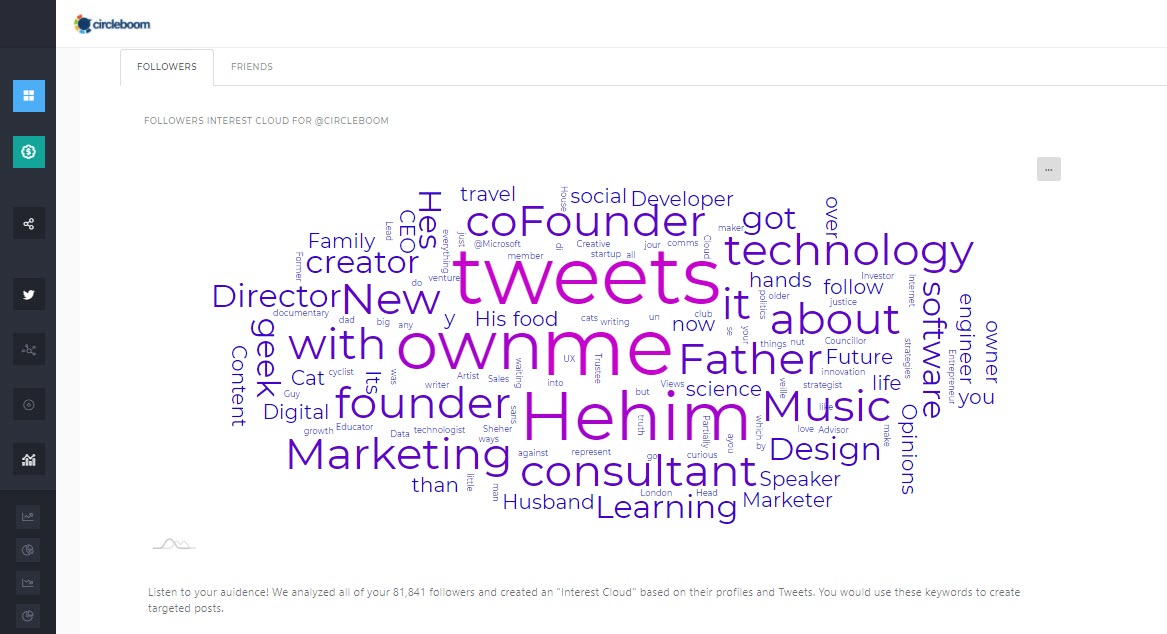 Get the latest interests from Twitter via analyzing your Twitter audience!